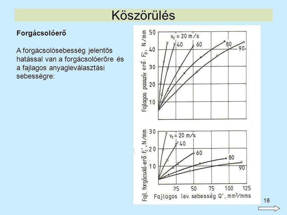 16 Köszörülés Forgácsolóerő A forgácsolósebesség jelentős hatással van a forgácsolóerőre és a fajlagos anyagleválasztási sebességre:
