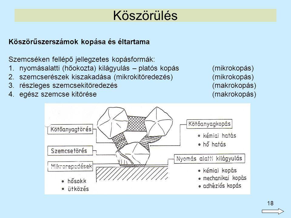 18 Köszörülés Köszörűszerszámok kopása és éltartama Szemcséken fellépő jellegzetes kopásformák: 1.nyomásalatti (hőokozta) kilágyulás – platós kopás(mikrokopás) 2.szemcserészek kiszakadása (mikrokitöredezés)(mikrokopás) 3.részleges szemcsekitöredezés(makrokopás) 4.egész szemcse kitörése(makrokopás)