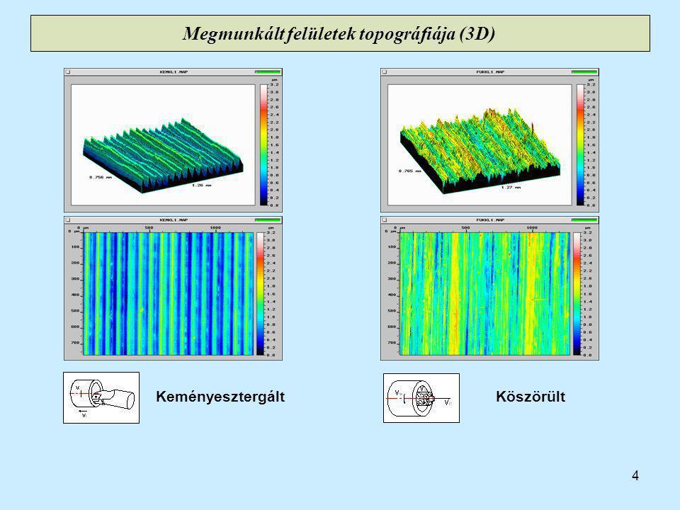 4 Megmunkált felületek topográfiája (3D) KeményesztergáltKöszörült