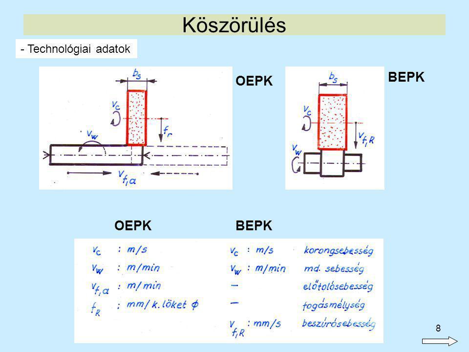 8 Köszörülés - Technológiai adatok OEPK BEPK OEPK