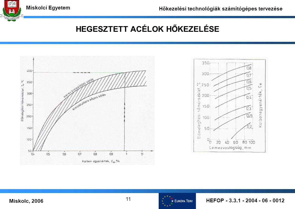 HEFOP - 3.3.1 - 2004 - 06 - 0012 Miskolc, 2006 Miskolci Egyetem Hőkezelési technológiák számítógépes tervezése 11 HEGESZTETT ACÉLOK HŐKEZELÉSE