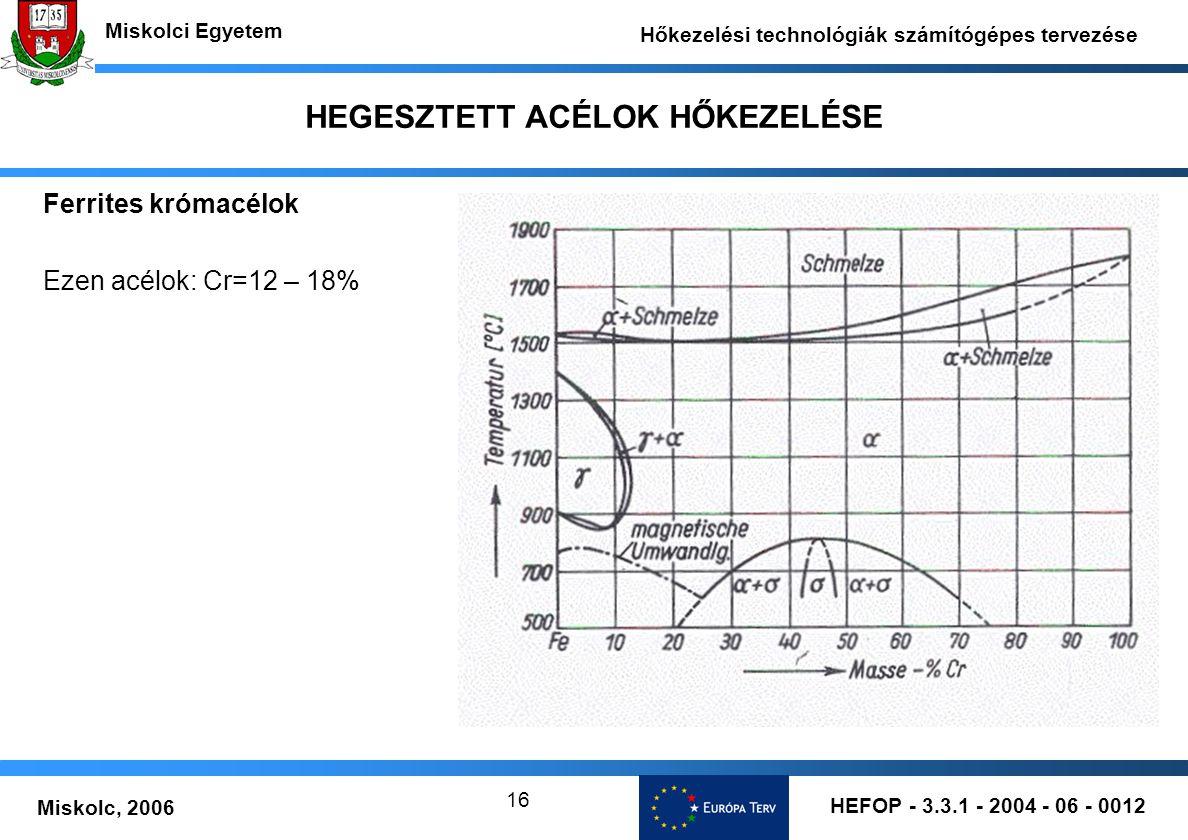 HEFOP - 3.3.1 - 2004 - 06 - 0012 Miskolc, 2006 Miskolci Egyetem Hőkezelési technológiák számítógépes tervezése 16 HEGESZTETT ACÉLOK HŐKEZELÉSE Ferrites krómacélok Ezen acélok: Cr=12 – 18%