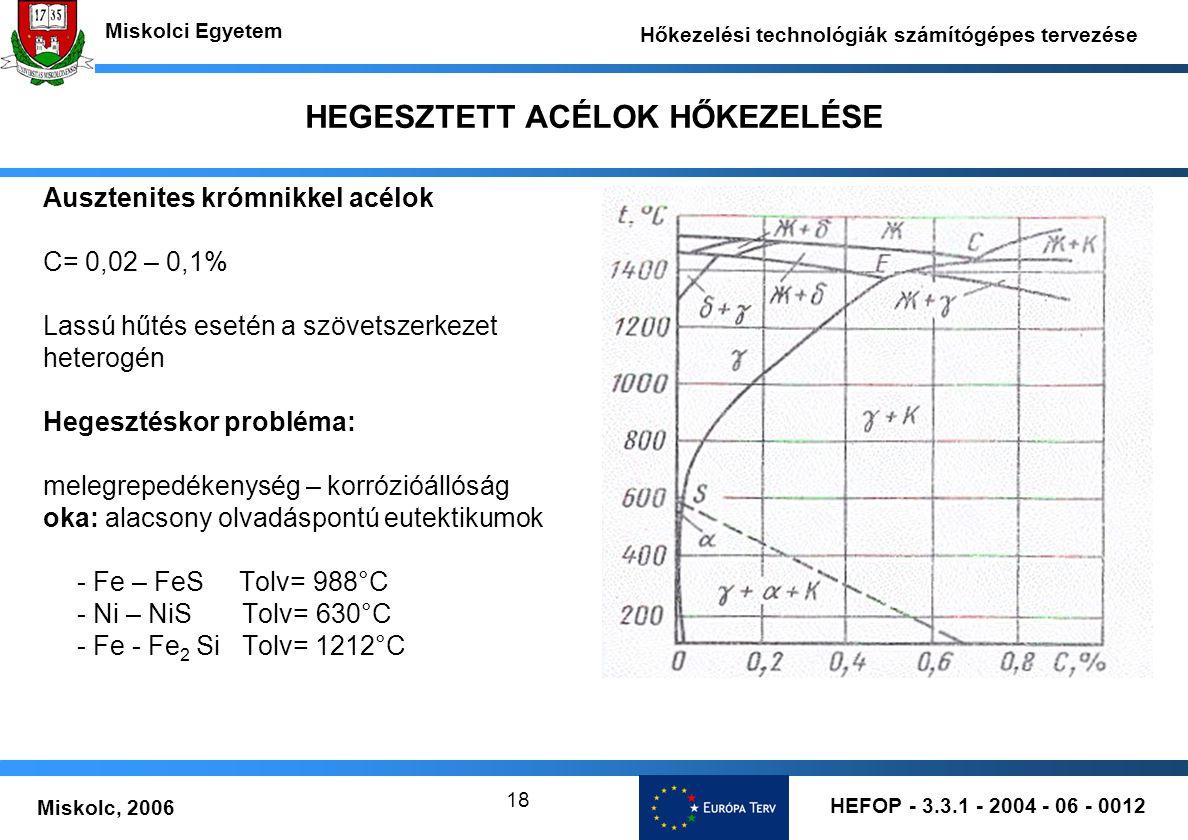 HEFOP - 3.3.1 - 2004 - 06 - 0012 Miskolc, 2006 Miskolci Egyetem Hőkezelési technológiák számítógépes tervezése 18 HEGESZTETT ACÉLOK HŐKEZELÉSE Ausztenites krómnikkel acélok C= 0,02 – 0,1% Lassú hűtés esetén a szövetszerkezet heterogén Hegesztéskor probléma: melegrepedékenység – korrózióállóság oka: alacsony olvadáspontú eutektikumok - Fe – FeS Tolv= 988°C - Ni – NiS Tolv= 630°C - Fe - Fe 2 Si Tolv= 1212°C