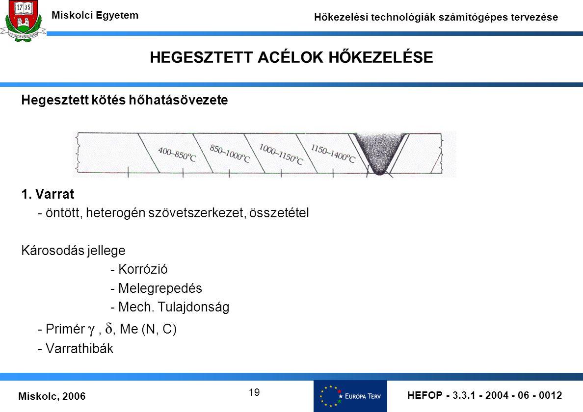 HEFOP - 3.3.1 - 2004 - 06 - 0012 Miskolc, 2006 Miskolci Egyetem Hőkezelési technológiák számítógépes tervezése 19 HEGESZTETT ACÉLOK HŐKEZELÉSE Hegesztett kötés hőhatásövezete 1.