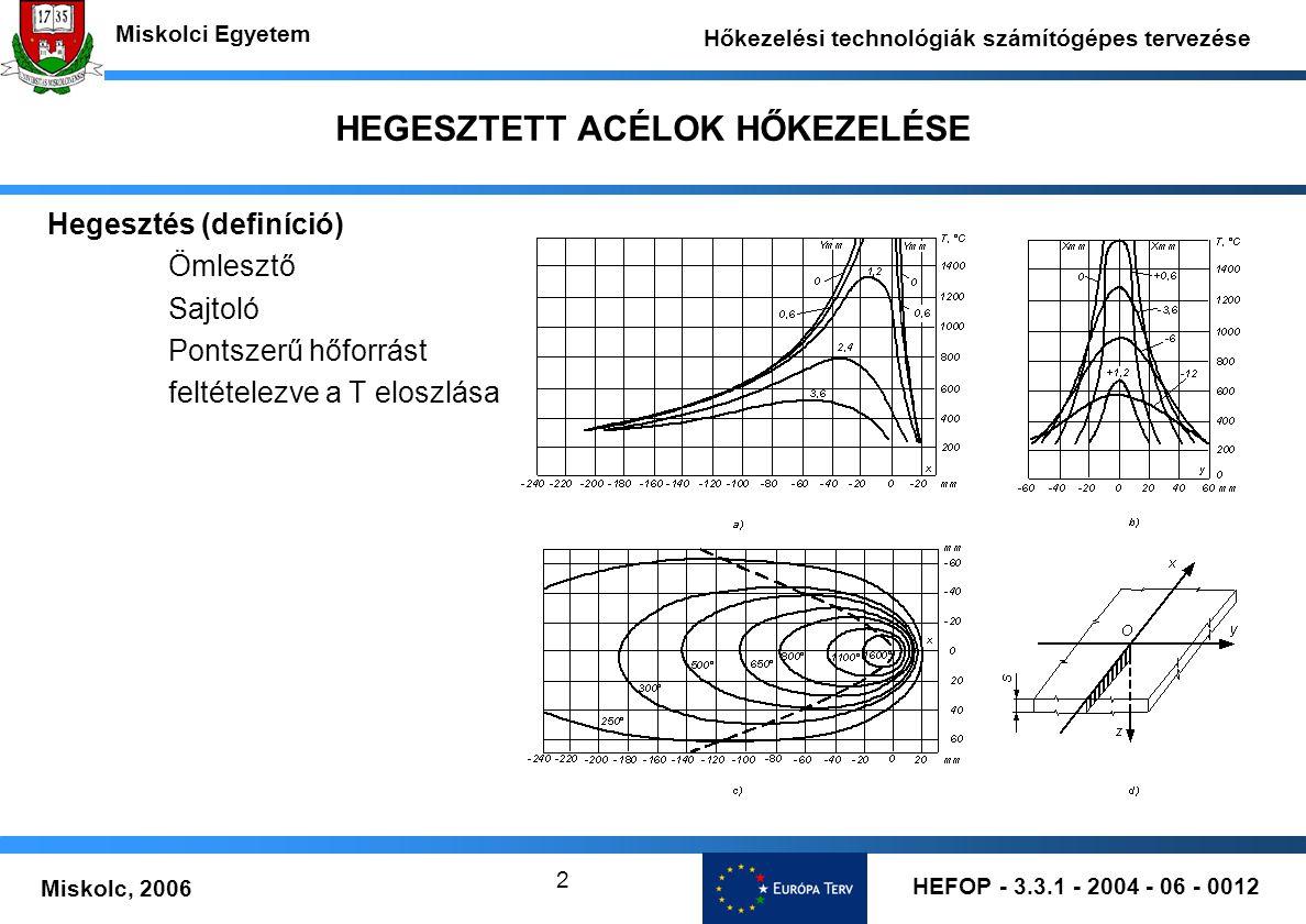 HEFOP - 3.3.1 - 2004 - 06 - 0012 Miskolc, 2006 Miskolci Egyetem Hőkezelési technológiák számítógépes tervezése 13 HEGESZTETT ACÉLOK HŐKEZELÉSE Ötvözetlen és Mn-nal, Mo-nel gyengénötvözött acélok Ezek T Ü = 450°C Jellemző összetétel: C< 0,1% Cr< 0,3% Mn< 1,6%nem kell előmelegiteni Mo< 0,4% C-görbe alapján hegesztéskor, ha a varrat 20s alatt nem hűl le 500°C alá → Ferrit kiválás - Kis tömegű alkatrésznél: meg kell akadályozni a túlhevítést - s > 15 mm vastagságnál célszerű a feszültségcsökkentő hőkezelést alkalmazni.