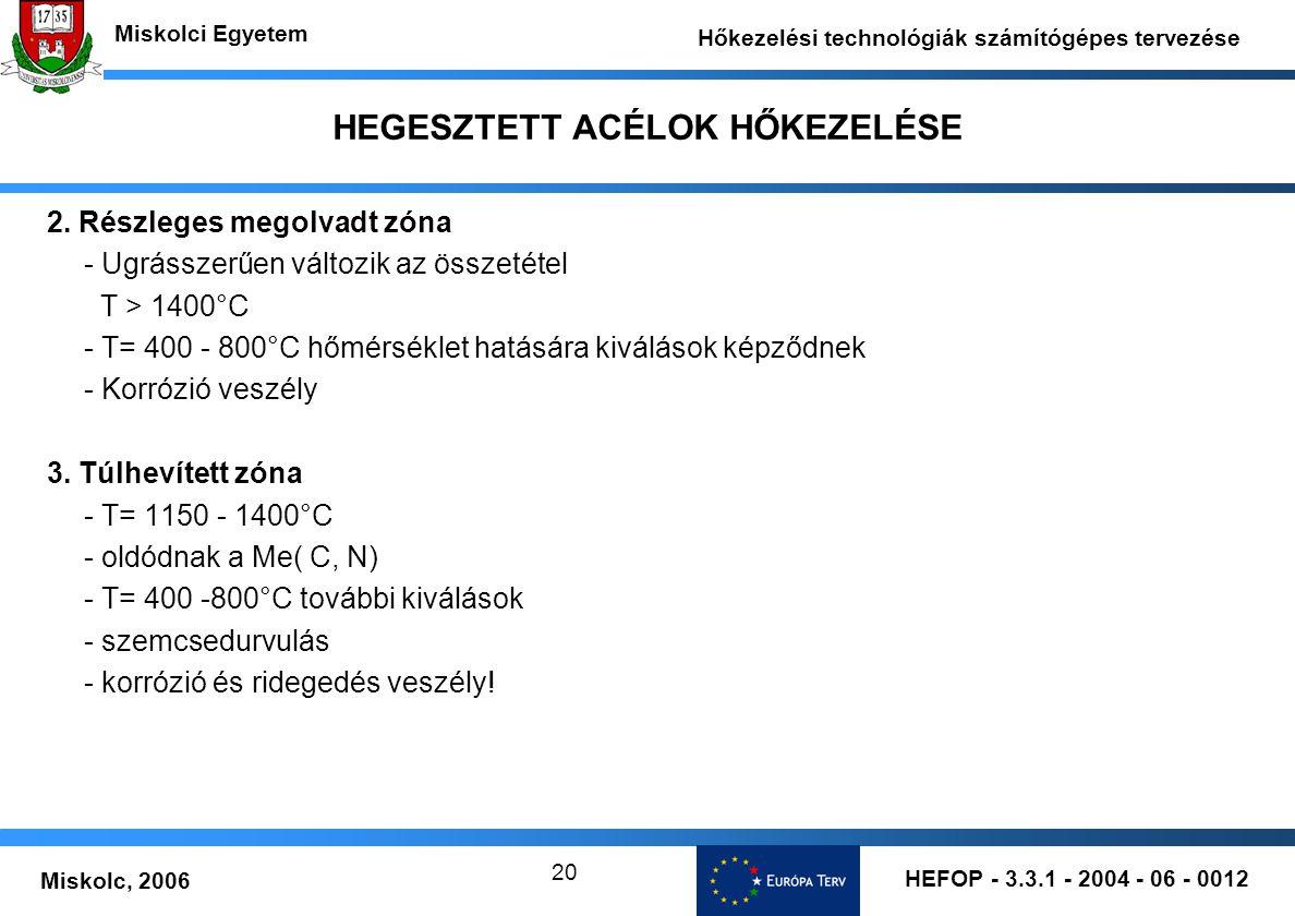 HEFOP - 3.3.1 - 2004 - 06 - 0012 Miskolc, 2006 Miskolci Egyetem Hőkezelési technológiák számítógépes tervezése 20 HEGESZTETT ACÉLOK HŐKEZELÉSE 2.