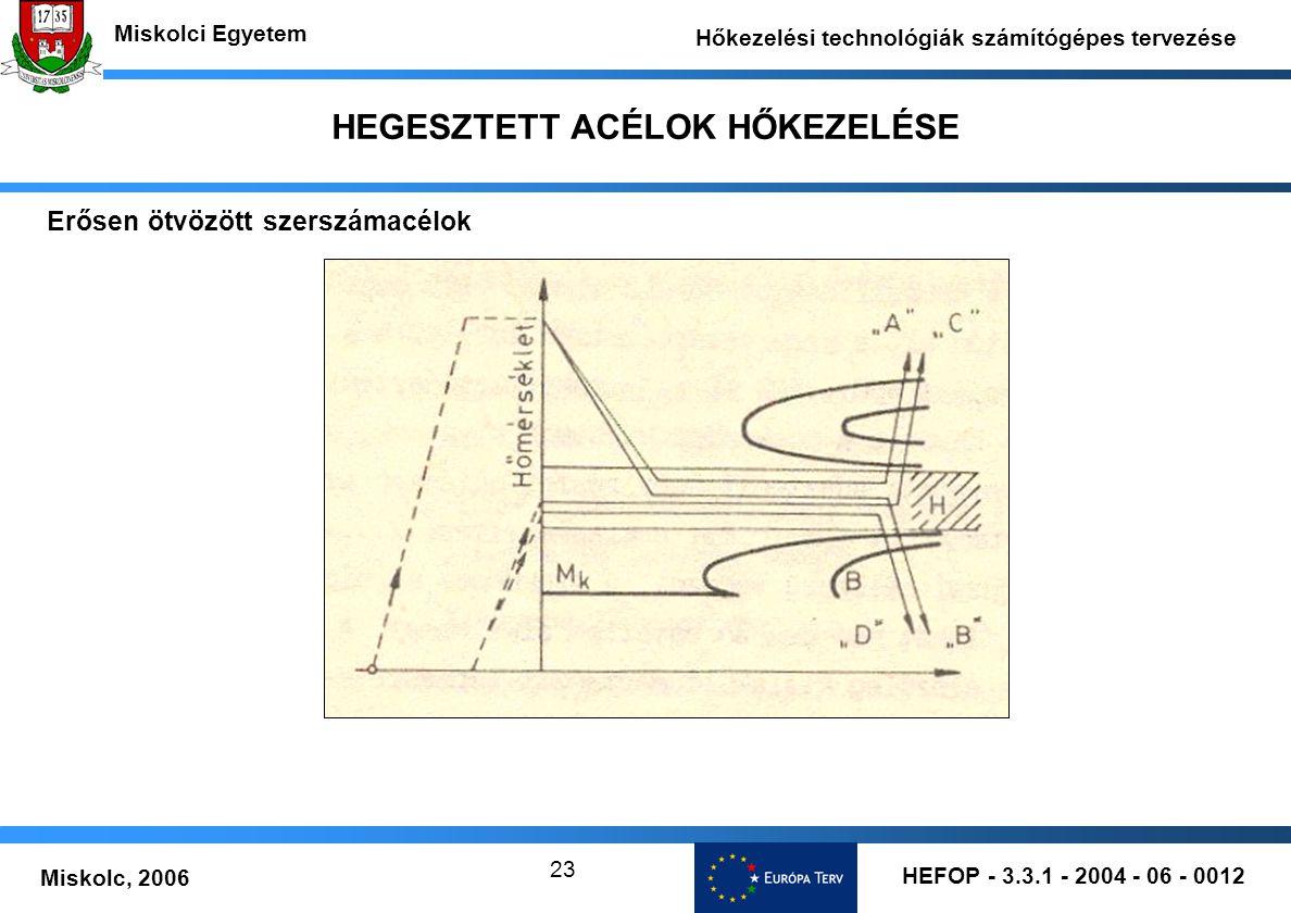 HEFOP - 3.3.1 - 2004 - 06 - 0012 Miskolc, 2006 Miskolci Egyetem Hőkezelési technológiák számítógépes tervezése 23 HEGESZTETT ACÉLOK HŐKEZELÉSE Erősen ötvözött szerszámacélok