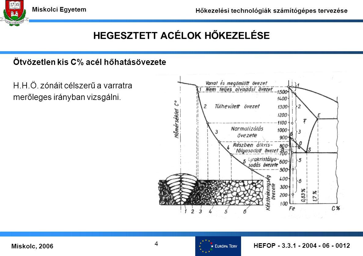 HEFOP - 3.3.1 - 2004 - 06 - 0012 Miskolc, 2006 Miskolci Egyetem Hőkezelési technológiák számítógépes tervezése 5 HEGESZTETT ACÉLOK HŐKEZELÉSE Hegedési övezet T= T L – T SZ Hegedés – vegyes krisztallitok létrejöttével Szemcseszerkezet eldurvul Kémiai összetétele eltér a varattól (c, s, p) és a Diffúzió mindkét irányban Döntően befolyásolja a kőtés minőségét korrózió, rep.