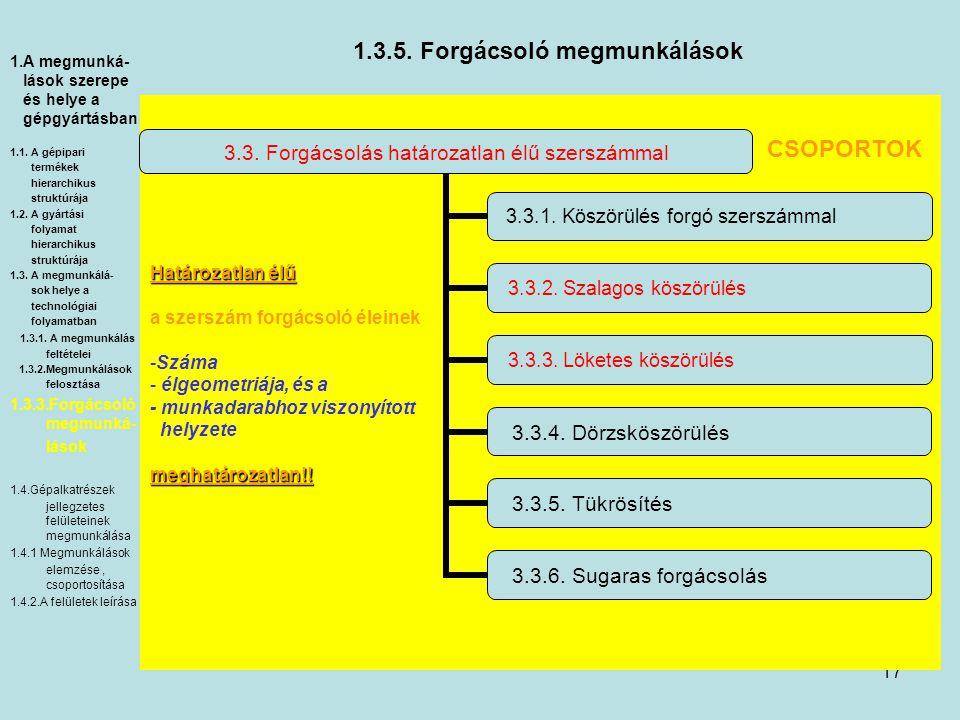 17 1.3.5. Forgácsoló megmunkálások 3.3. Forgácsolás határozatlan élű szerszámmal 3.3.1. Köszörülés forgó szerszámmal 3.3.2. Szalagos köszörülés 3.3.3.