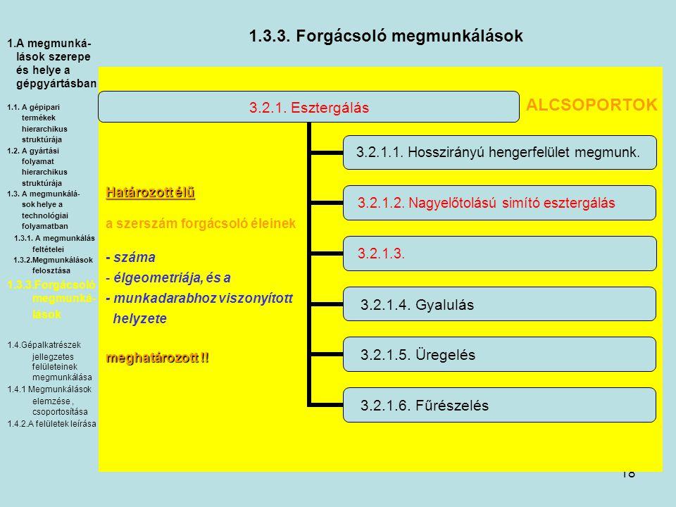 18 1.3.3. Forgácsoló megmunkálások 3.2.1. Esztergálás 3.2.1.1. Hosszirányú hengerfelület megmunk. 3.2.1.2. Nagyelőtolású simító esztergálás 3.2.1.3. 3