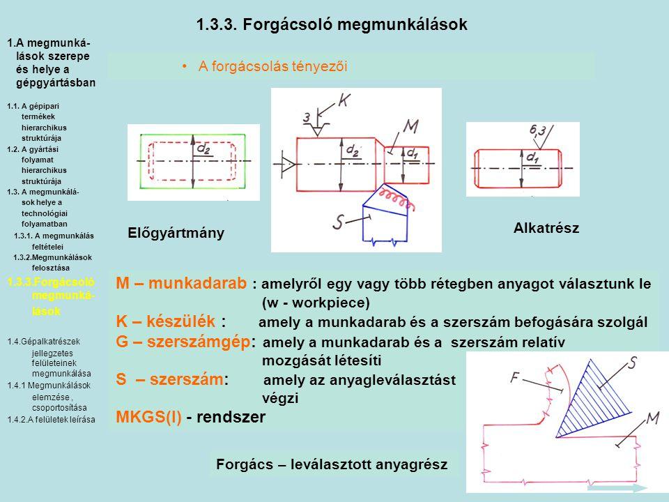 19 1.3.3. Forgácsoló megmunkálások A forgácsolás tényezői Előgyártmány Alkatrész M – munkadarab : amelyről egy vagy több rétegben anyagot választunk l
