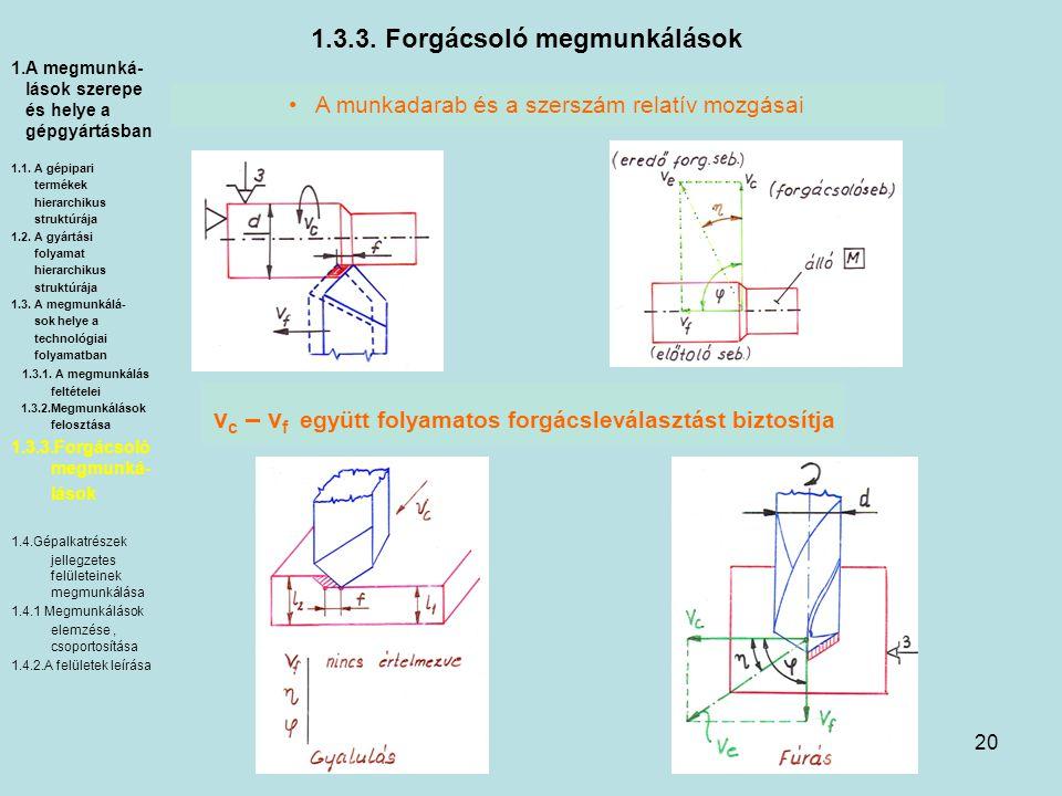 20 1.3.3. Forgácsoló megmunkálások A munkadarab és a szerszám relatív mozgásai v c – v f együtt folyamatos forgácsleválasztást biztosítja 1.A megmunká