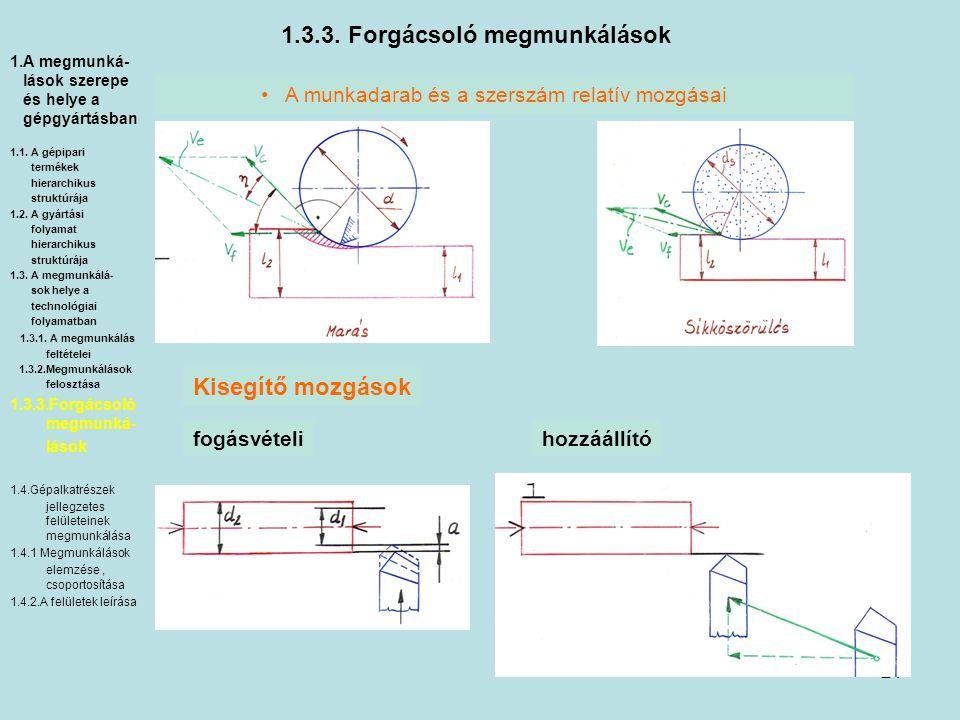 21 1.3.3. Forgácsoló megmunkálások A munkadarab és a szerszám relatív mozgásai Kisegítő mozgások 1.A megmunká- lások szerepe és helye a gépgyártásban