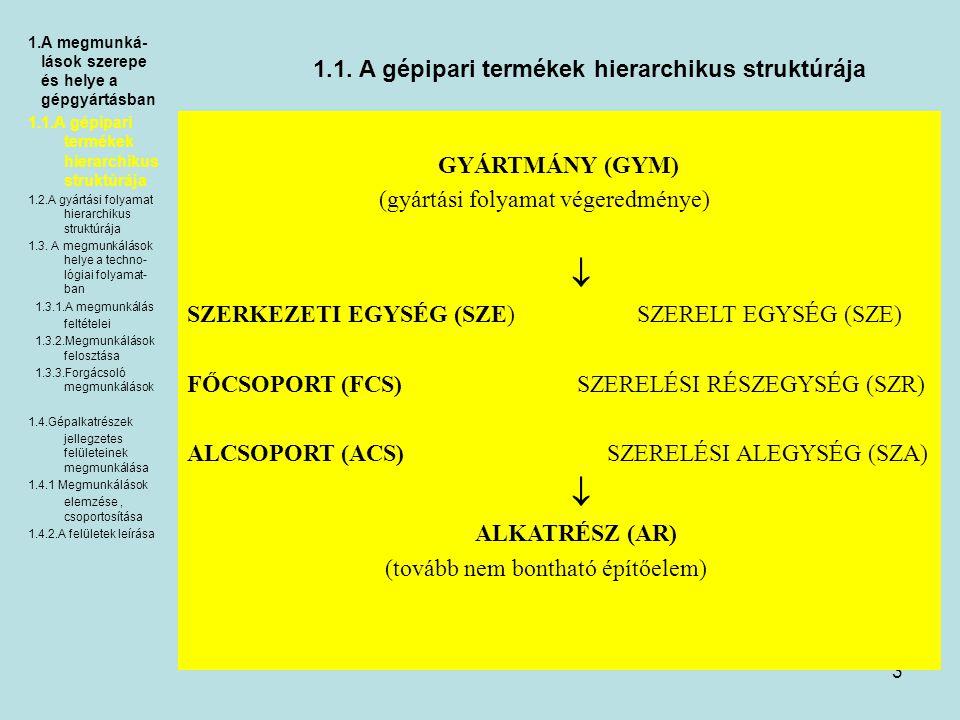 4 1.1.A gépipari termékek hierarchikus struktúrája 1.A megmunká- lások szerepe és helye a gépgyártásban 1.1.A gépipari termékek hierarchikus struktúrája 1.2.A gyártási folyamat hierarchikus struktúrája 1.3.