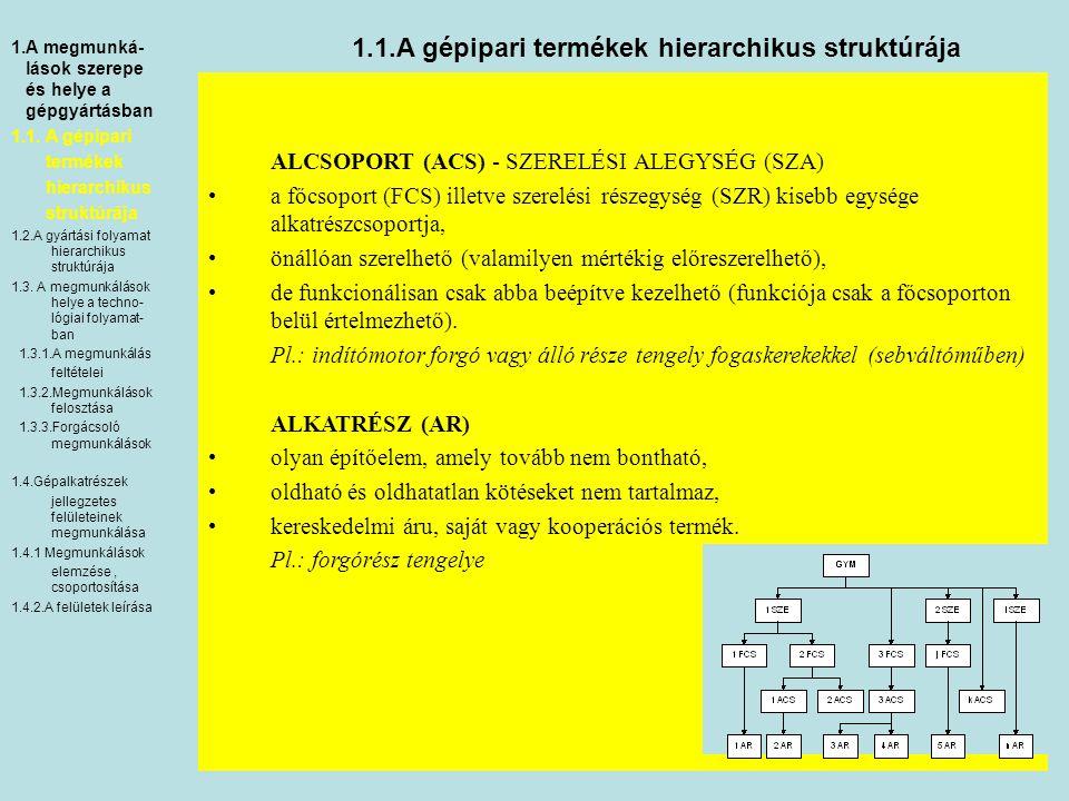 6 1.1.A gépipari termékek hierarchikus struktúrája ALCSOPORT (ACS) - SZERELÉSI ALEGYSÉG (SZA) a főcsoport (FCS) illetve szerelési részegység (SZR) kisebb egysége alkatrészcsoportja, önállóan szerelhető (valamilyen mértékig előreszerelhető), de funkcionálisan csak abba beépítve kezelhető (funkciója csak a főcsoporton belül értelmezhető).
