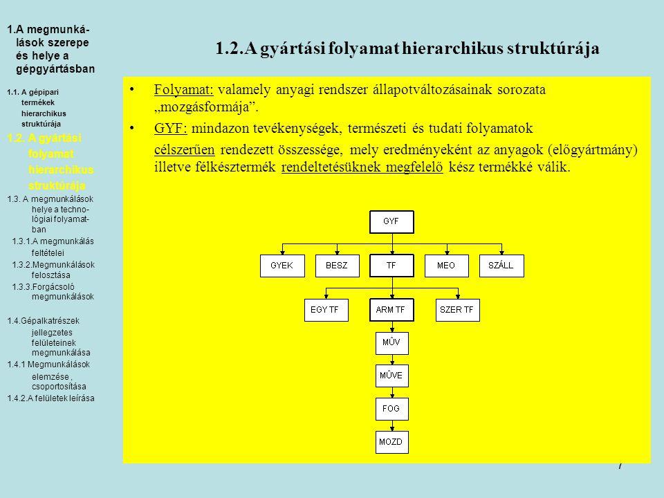 8 1.2.A gyártási folyamat hierarchikus struktúrája TF:a GYF azon része, amelyek közvetlenül kapcsolatosak a gyártás tárgyának (AR, MDB, GY, SZE, FCS, ACS) minőséget meghatározó állapotváltozásaival.