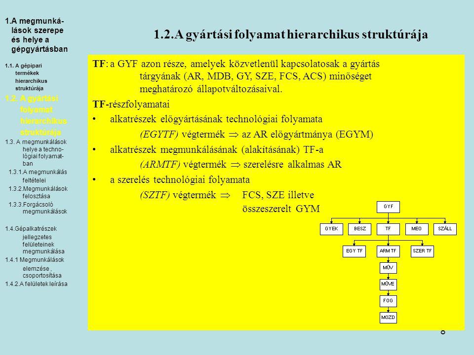 9 1.2.A gyártási folyamat hierarchikus struktúrája Az ARM TF részfolyamatai MŰVELET (MŰV): A TF olyan, önmagában befejezettnek tekintett része, amelyet egy munkás (vagy azonos gyártási cél érdekében együttműködő munkáscsoport), egy munkahelyen (általában), egy munkadarabon (vagy egyidejűleg megmunkálandó azonos mdb-ok összességén), megszakítás nélkül végez.