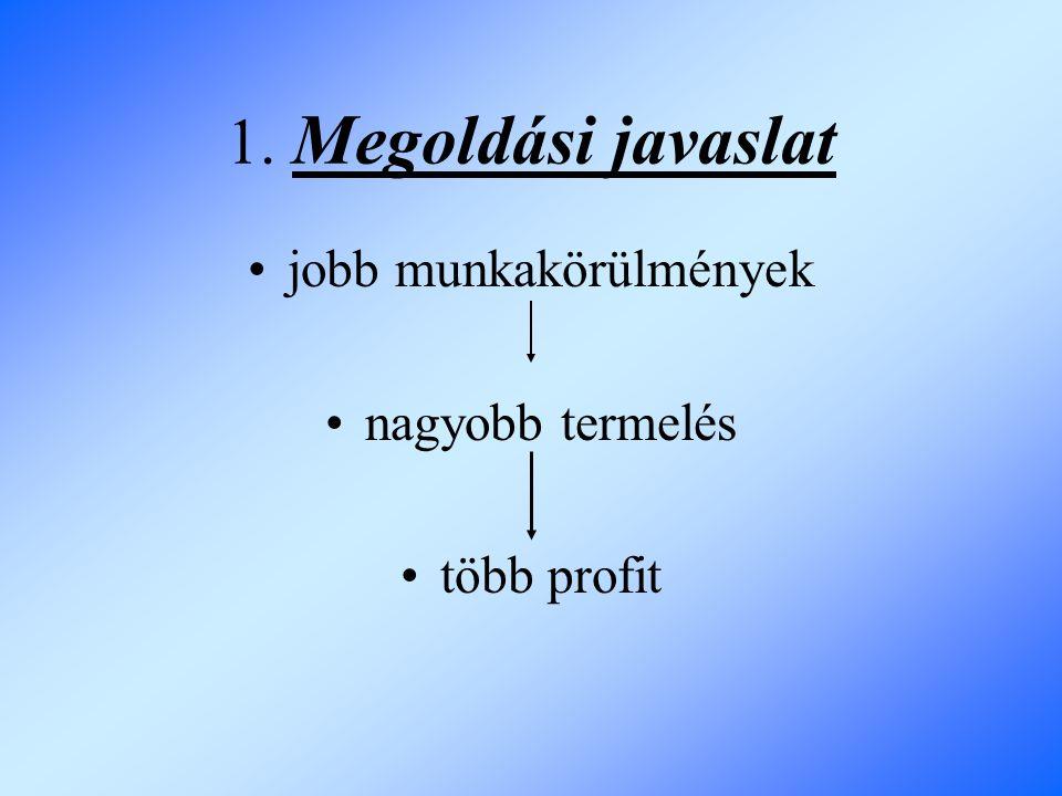 1. Megoldási javaslat jobb munkakörülmények nagyobb termelés több profit