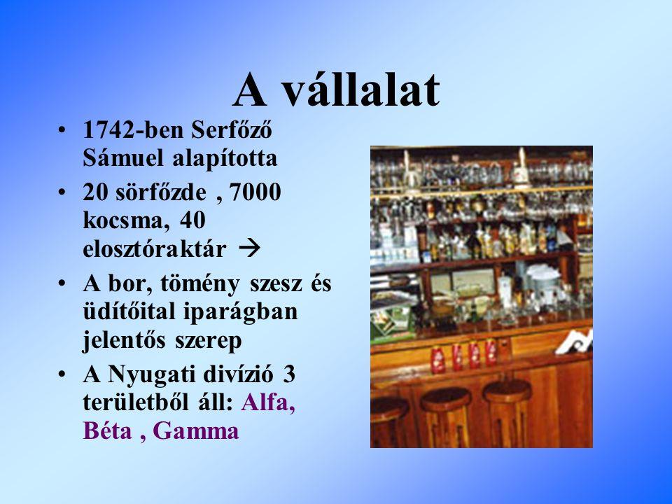A vállalat 1742-ben Serfőző Sámuel alapította 20 sörfőzde, 7000 kocsma, 40 elosztóraktár  A bor, tömény szesz és üdítőital iparágban jelentős szerep