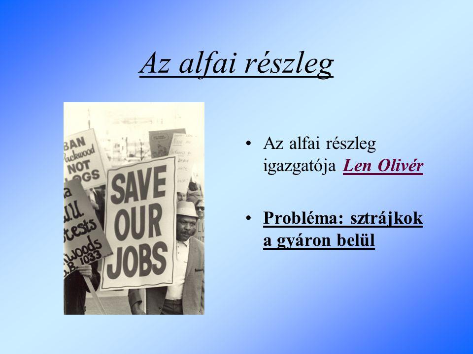 Az alfai részleg Az alfai részleg igazgatója Len Olivér Probléma: sztrájkok a gyáron belül