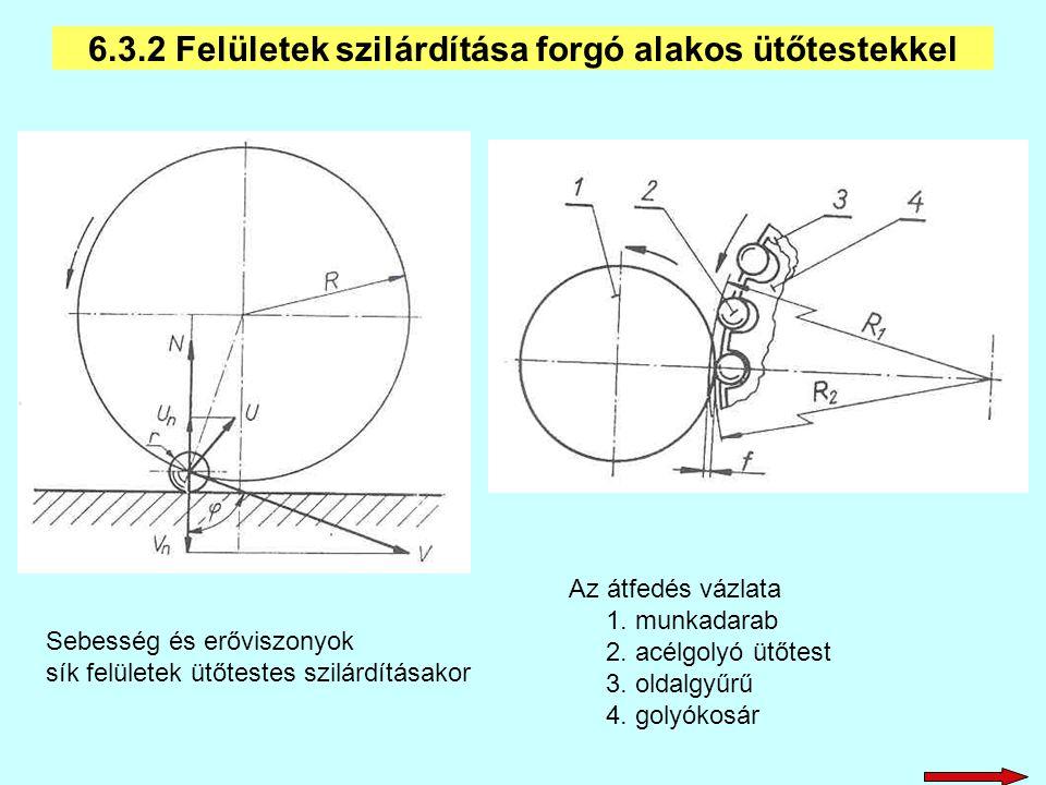 Sebesség és erőviszonyok sík felületek ütőtestes szilárdításakor Az átfedés vázlata 1. munkadarab 2. acélgolyó ütőtest 3. oldalgyűrű 4. golyókosár 6.3