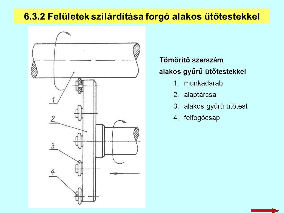 Tömörítő szerszám alakos gyűrű ütőtestekkel 1.munkadarab 2.alaptárcsa 3.alakos gyűrű ütőtest 4.felfogócsap 6.3.2 Felületek szilárdítása forgó alakos ü