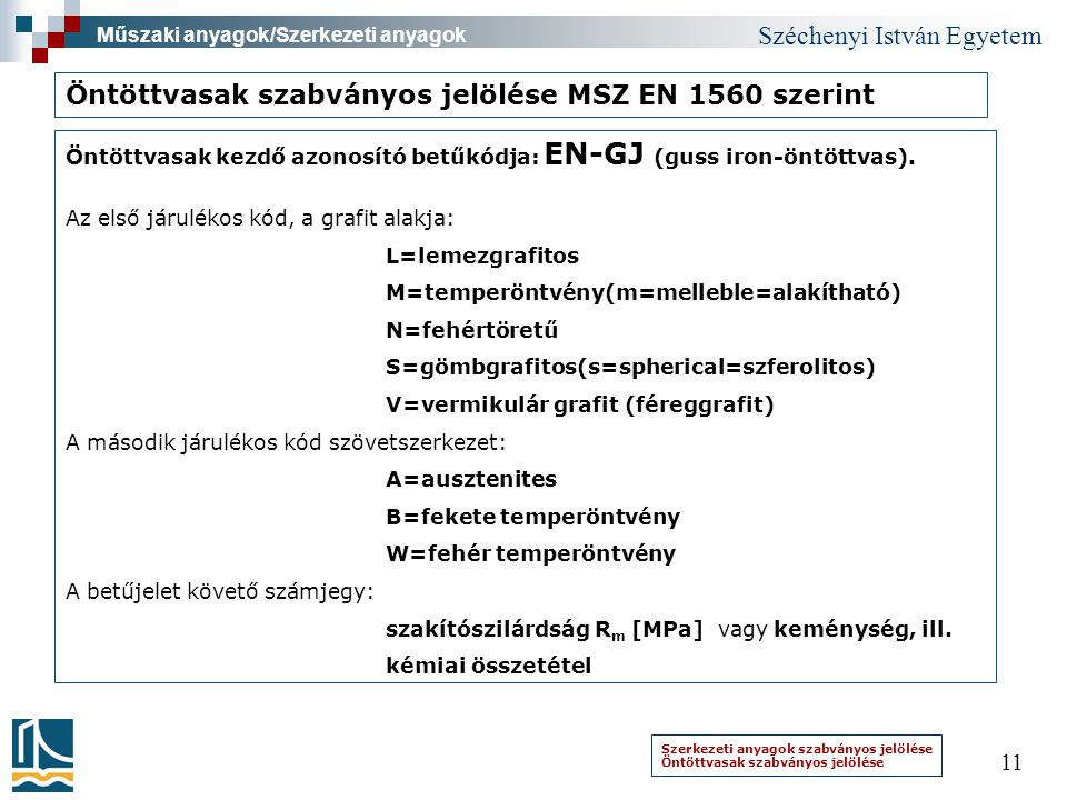 Széchenyi István Egyetem 11 Szerkezeti anyagok szabványos jelölése Öntöttvasak szabványos jelölése Műszaki anyagok/Szerkezeti anyagok Öntöttvasak szab