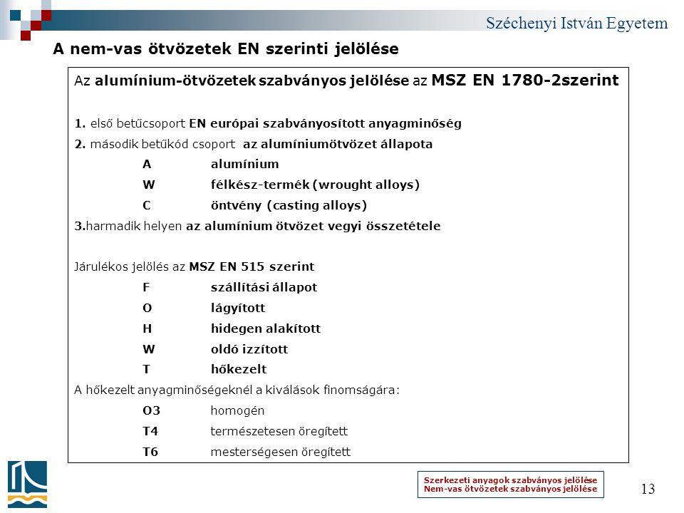 Széchenyi István Egyetem 13 A nem-vas ötvözetek EN szerinti jelölése Az alumínium-ötvözetek szabványos jelölése az MSZ EN 1780-2szerint 1. első betűcs