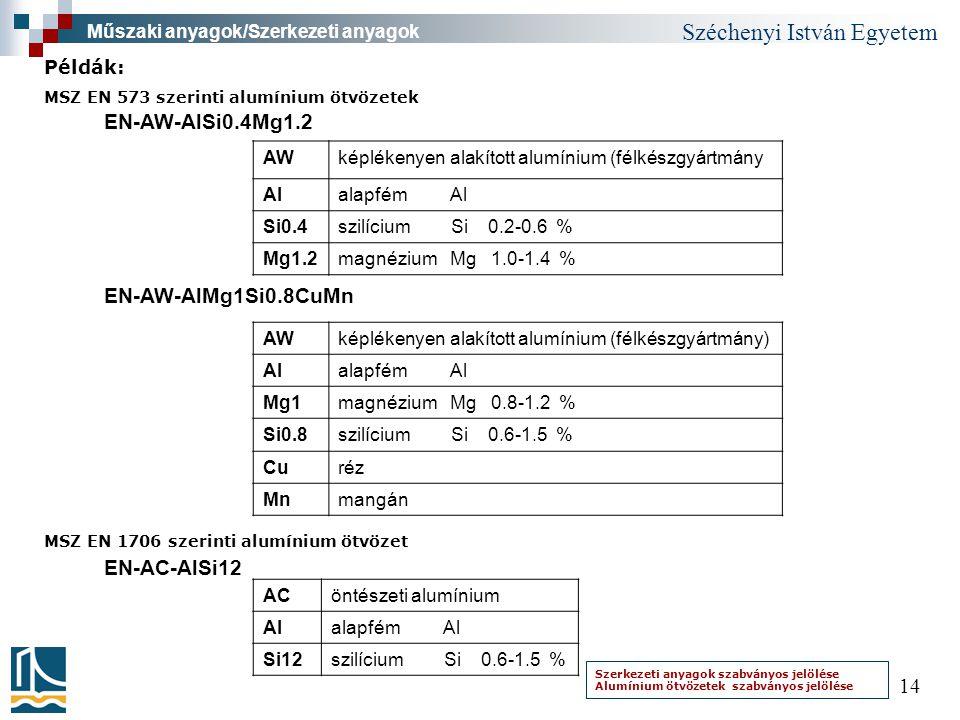 Széchenyi István Egyetem 14 Szerkezeti anyagok szabványos jelölése Alumínium ötvözetek szabványos jelölése Műszaki anyagok/Szerkezeti anyagok EN-AW-Al