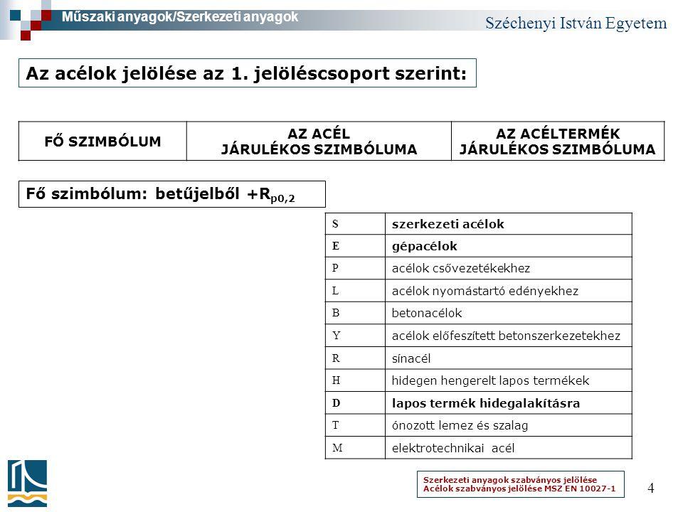 Széchenyi István Egyetem 4 Az acélok jelölése az 1. jelöléscsoport szerint: Műszaki anyagok/Szerkezeti anyagok Fő szimbólum: betűjelből +R p0,2 FŐ SZI