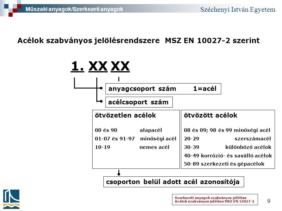 Széchenyi István Egyetem 9 Műszaki anyagok/Szerkezeti anyagok Acélok szabványos jelölésrendszere MSZ EN 10027-2 szerint 1.XX anyagcsoport szám 1=acél