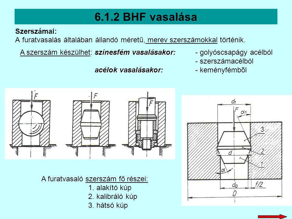6.1.2 BHF vasalása Szerszámai: A furatvasalás általában állandó méretű, merev szerszámokkal történik. színesfém vasalásakor: A szerszám készülhet: szí