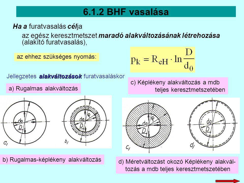 6.1.2 BHF vasalása Ha a furatvasalás célja az egész keresztmetszet maradó alakváltozásának létrehozása (alakító furatvasalás), alakváltozások Jellegze
