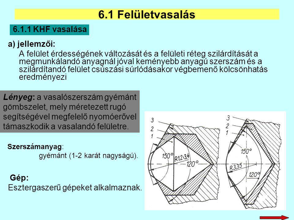 6.1 Felületvasalás a) jellemzői: A felület érdességének változását és a felületi réteg szilárdítását a megmunkálandó anyagnál jóval keményebb anyagú s
