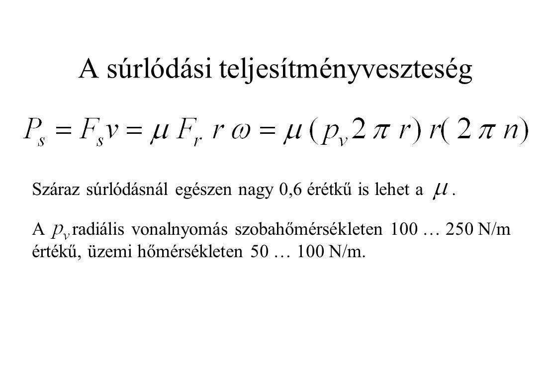 A súrlódási teljesítményveszteség Száraz súrlódásnál egészen nagy 0,6 érétkű is lehet a. A radiális vonalnyomás szobahőmérsékleten 100 … 250 N/m érték