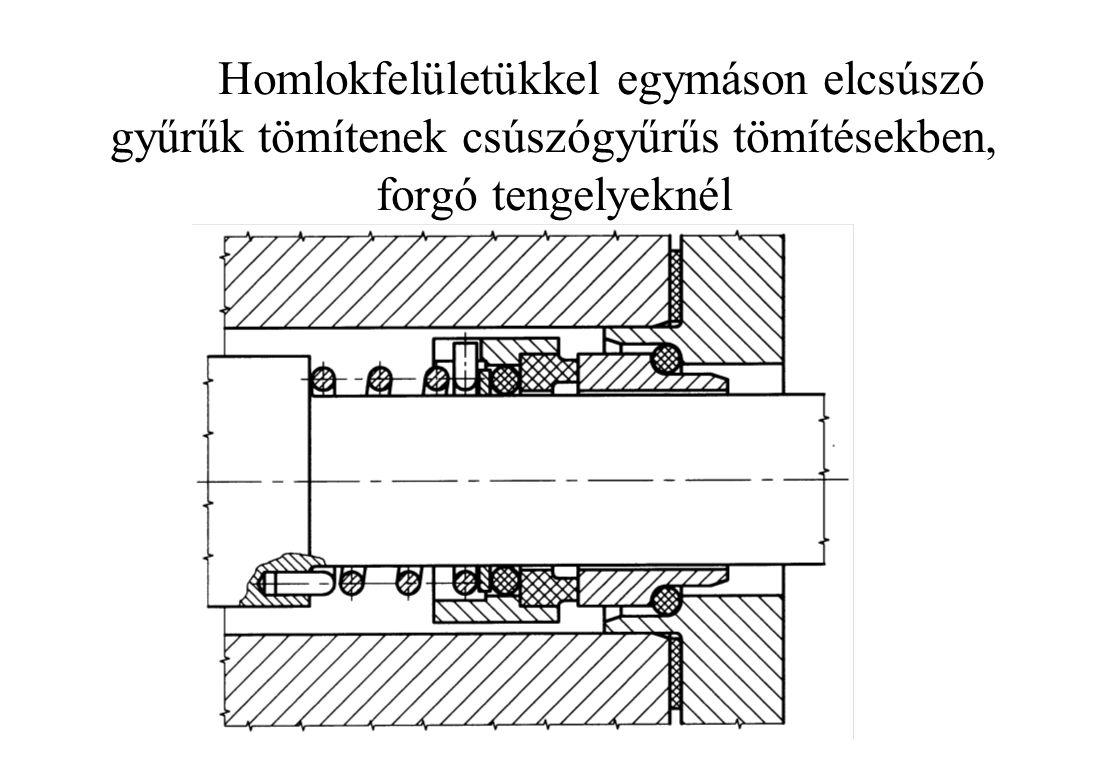 Hidraulika tömítések (U-gyűrű) ajka nyomáskülönbség hatására feszül a dugattyúrúdra vagy a henger belső felületére