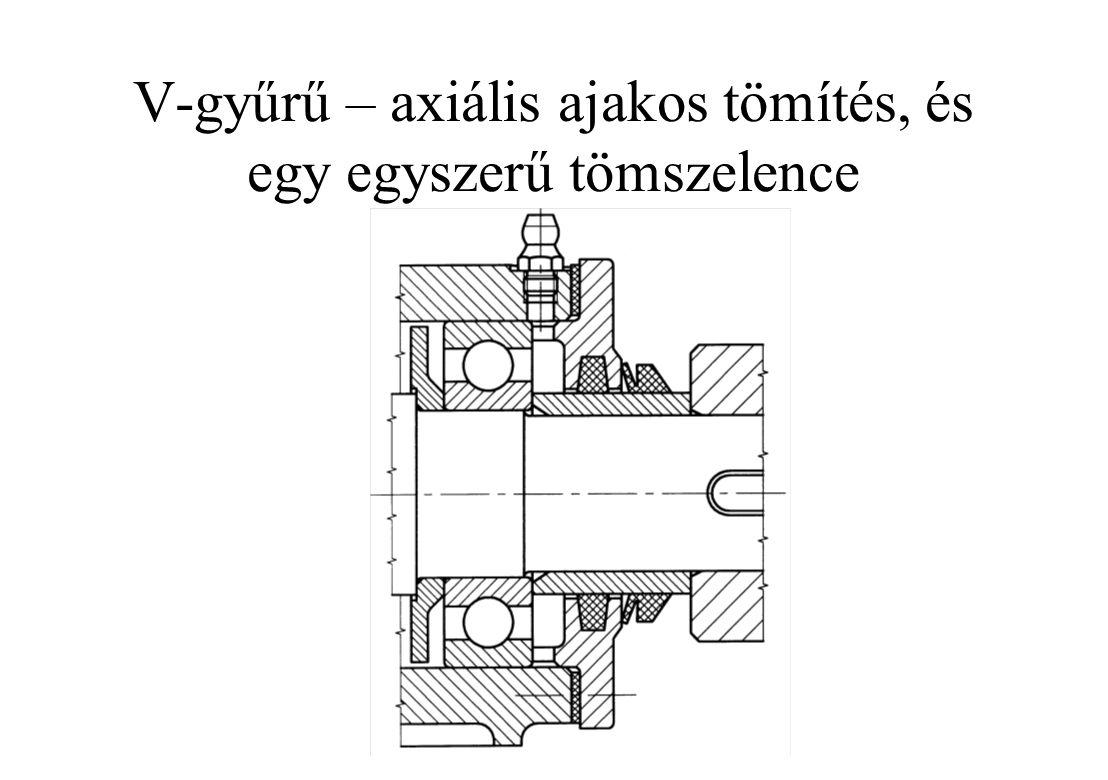 A tömítési feladattal kapcsolatos kérdések – Milyen fizikai-kémiai tulajdonságú anyagot kell tömíteni.