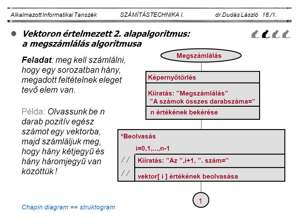 lVektoron értelmezett 2. alapalgoritmus: a megszámlálás algoritmusa Alkalmazott Informatikai Tanszék SZÁMÍTÁSTECHNIKA I. dr.Dudás László 18./1. Felada