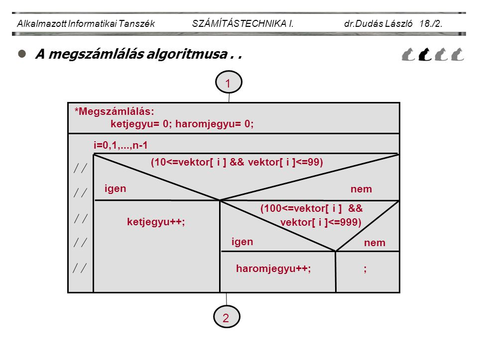 lA megszámlálás algoritmusa.. Alkalmazott Informatikai Tanszék SZÁMÍTÁSTECHNIKA I. dr.Dudás László 18./2. *Megszámlálás: ketjegyu= 0; haromjegyu= 0; i