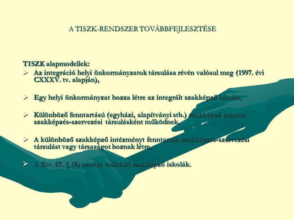 A TISZK-RENDSZER TOVÁBBFEJLESZTÉSE TISZK alapmodellek:  Az integráció helyi önkormányzatok társulása révén valósul meg (1997.