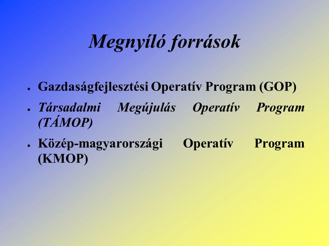 Megnyíló források ● Gazdaságfejlesztési Operatív Program (GOP) ● Társadalmi Megújulás Operatív Program (TÁMOP) ● Közép-magyarországi Operatív Program (KMOP)
