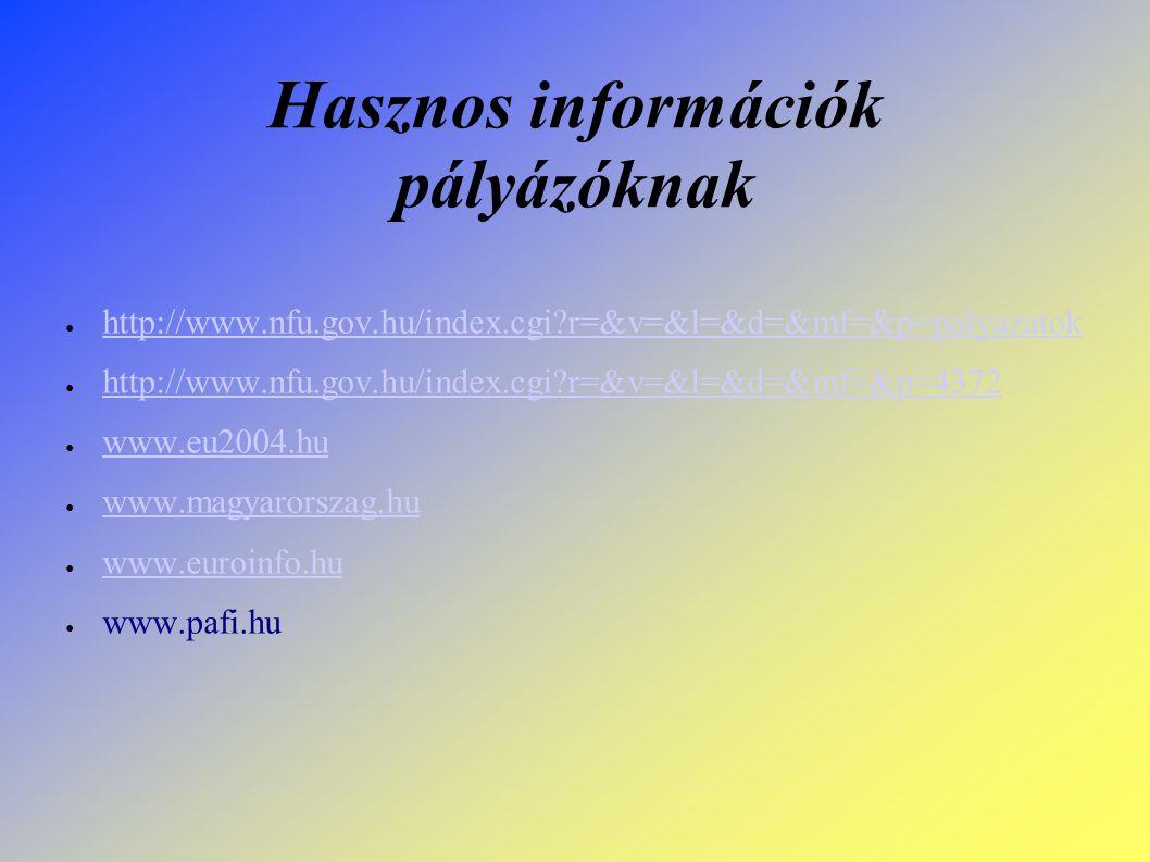 Hasznos információk pályázóknak ● http://www.nfu.gov.hu/index.cgi r=&v=&l=&d=&mf=&p=palyazatok http://www.nfu.gov.hu/index.cgi r=&v=&l=&d=&mf=&p=palyazatok ● http://www.nfu.gov.hu/index.cgi r=&v=&l=&d=&mf=&p=4372 http://www.nfu.gov.hu/index.cgi r=&v=&l=&d=&mf=&p=4372 ● www.eu2004.hu www.eu2004.hu ● www.magyarorszag.hu www.magyarorszag.hu ● www.euroinfo.hu www.euroinfo.hu ● www.pafi.hu
