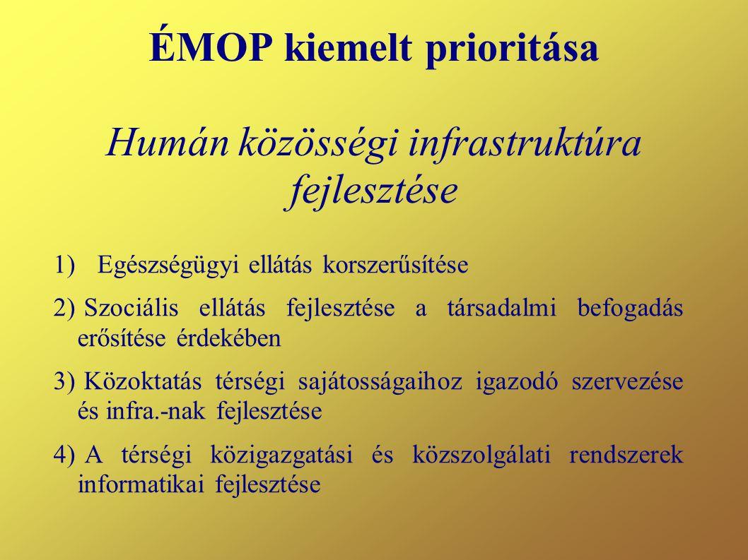 ÉMOP kiemelt prioritása Humán közösségi infrastruktúra fejlesztése 1) Egészségügyi ellátás korszerűsítése 2) Szociális ellátás fejlesztése a társadalmi befogadás erősítése érdekében 3) Közoktatás térségi sajátosságaihoz igazodó szervezése és infra.-nak fejlesztése 4) A térségi közigazgatási és közszolgálati rendszerek informatikai fejlesztése