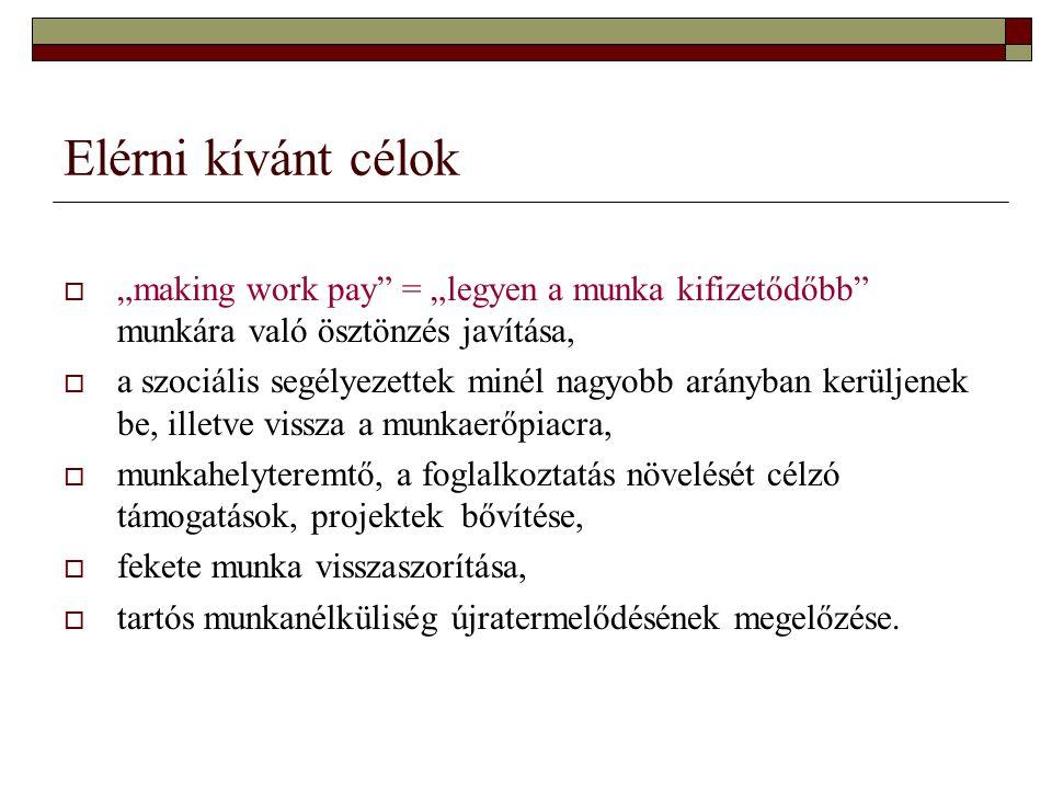 """Elérni kívánt célok  """"making work pay"""" = """"legyen a munka kifizetődőbb"""" munkára való ösztönzés javítása,  a szociális segélyezettek minél nagyobb ará"""