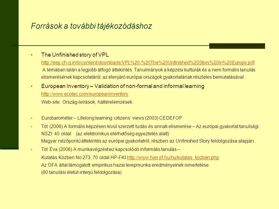 Források a további tájékozódáshoz The Unfinished story of VPL http://eep.ch-q.info/content/downloads/VPL%20-%20The%20Unfinished%20Story%20in%20Europe.