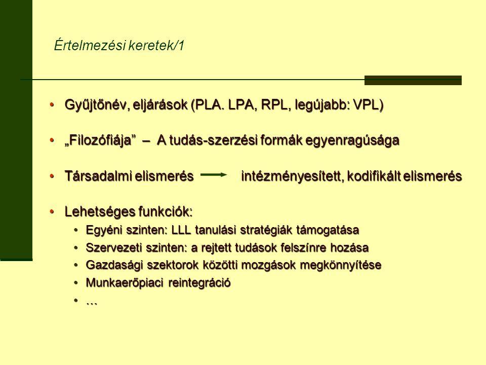 """Értelmezési keretek/1 Gyűjtőnév, eljárások (PLA. LPA, RPL, legújabb: VPL)Gyűjtőnév, eljárások (PLA. LPA, RPL, legújabb: VPL) """"Filozófiája"""" – A tudás-s"""