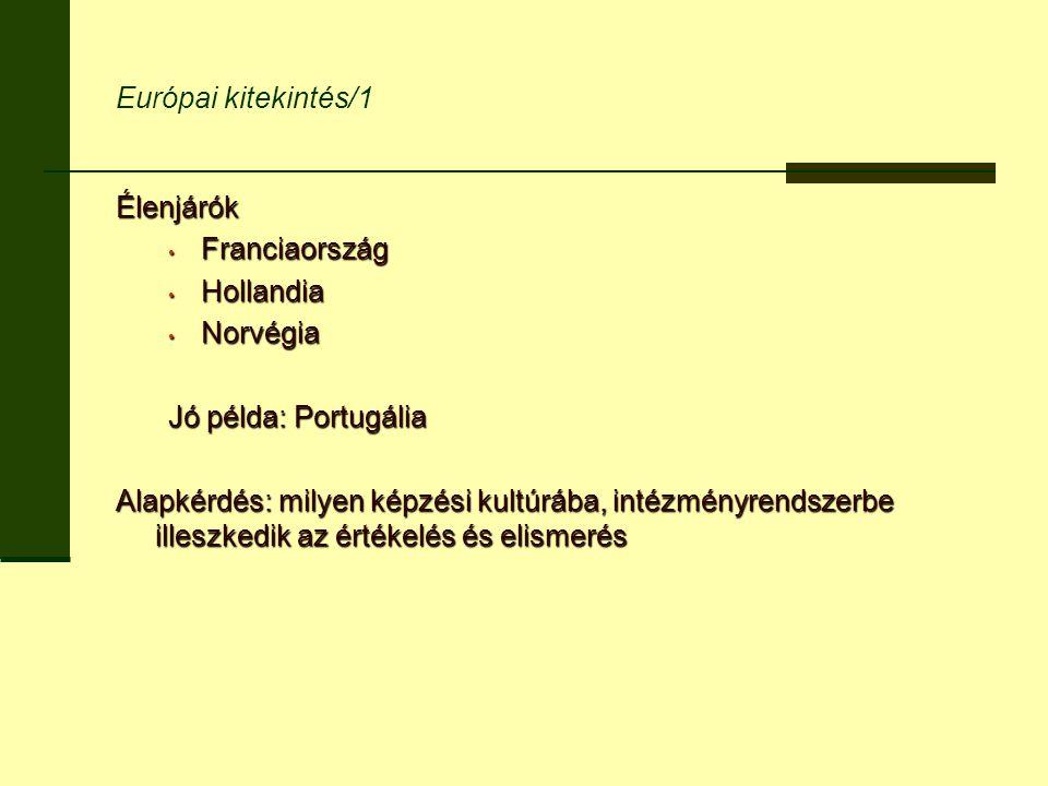 Európai kitekintés/1 Élenjárók Franciaország Franciaország Hollandia Hollandia Norvégia Norvégia Jó példa: Portugália Alapkérdés: milyen képzési kultú