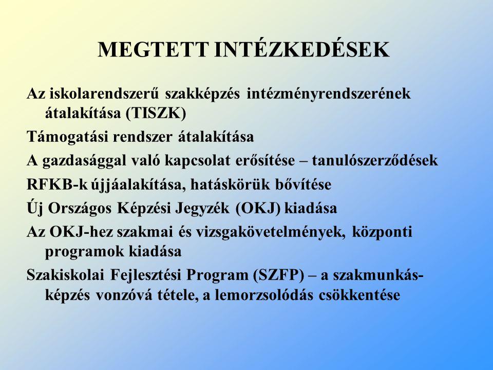 MEGTETT INTÉZKEDÉSEK Az iskolarendszerű szakképzés intézményrendszerének átalakítása (TISZK) Támogatási rendszer átalakítása A gazdasággal való kapcso
