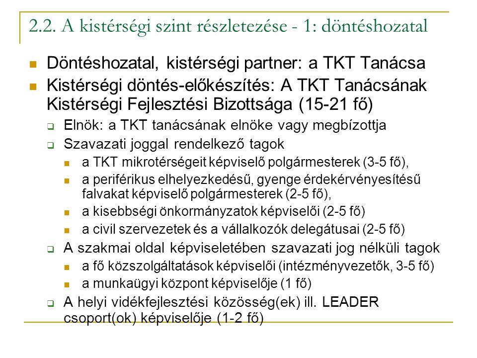 2.2. A kistérségi szint részletezése - 1: döntéshozatal Döntéshozatal, kistérségi partner: a TKT Tanácsa Kistérségi döntés-előkészítés: A TKT Tanácsán