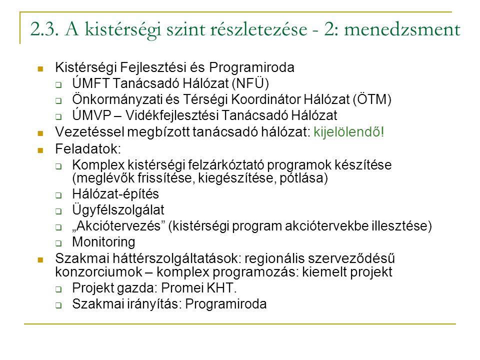 2.3. A kistérségi szint részletezése - 2: menedzsment Kistérségi Fejlesztési és Programiroda  ÚMFT Tanácsadó Hálózat (NFÜ)  Önkormányzati és Térségi